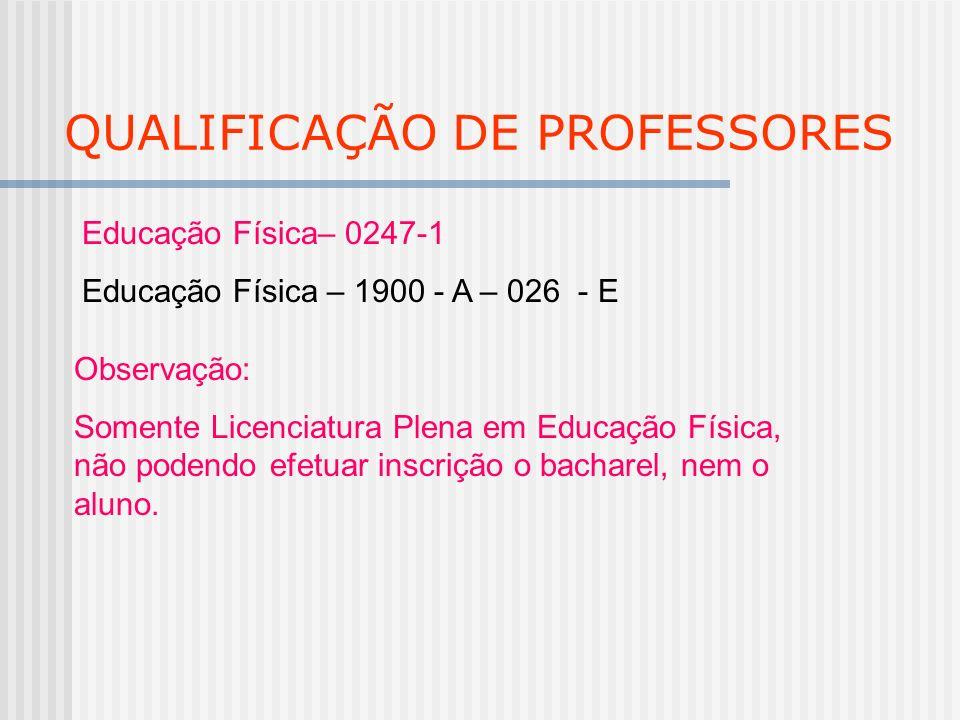 QUALIFICAÇÃO DE PROFESSORES Educação Física– 0247-1 Educação Física – 1900 - A – 026 - E Observação: Somente Licenciatura Plena em Educação Física, nã