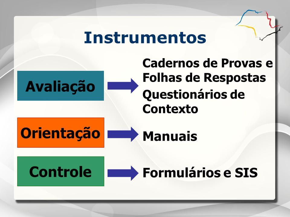 Instrumentos Avaliação Controle Orientação Cadernos de Provas e Folhas de Respostas Questionários de Contexto Manuais Formulários e SIS