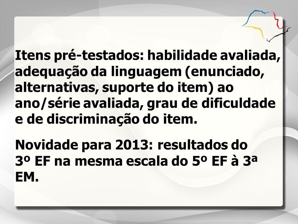 Itens pré-testados: habilidade avaliada, adequação da linguagem (enunciado, alternativas, suporte do item) ao ano/série avaliada, grau de dificuldade