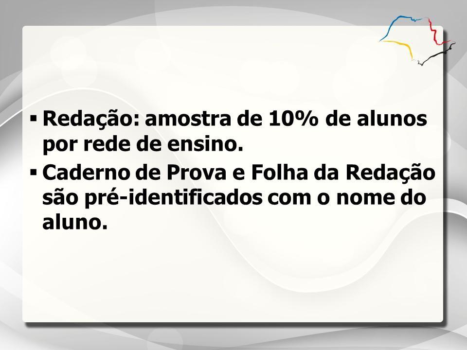 Redação: amostra de 10% de alunos por rede de ensino. Caderno de Prova e Folha da Redação são pré-identificados com o nome do aluno.