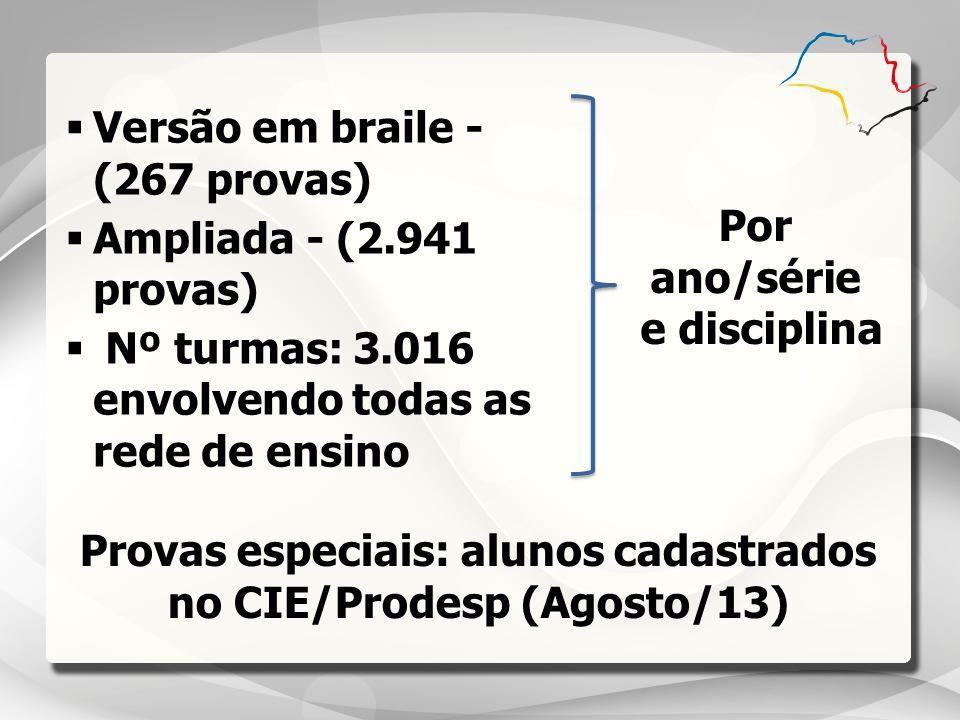Versão em braile - (267 provas) Ampliada - (2.941 provas) Nº turmas: 3.016 envolvendo todas as rede de ensino Provas especiais: alunos cadastrados no