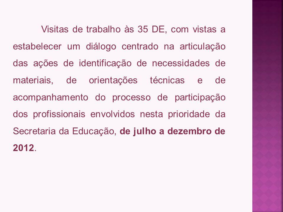 e/ou de grupos de Supervisores, de acordo com o plano a ser elaborado pela DE, tendo como objetivo, o atendimento aos professores e gestores das Escol