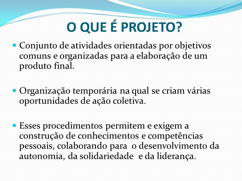O QUE É PROJETO? Conjunto de atividades orientadas por objetivos comuns e organizadas para a elaboração de um produto final. Organização temporária na