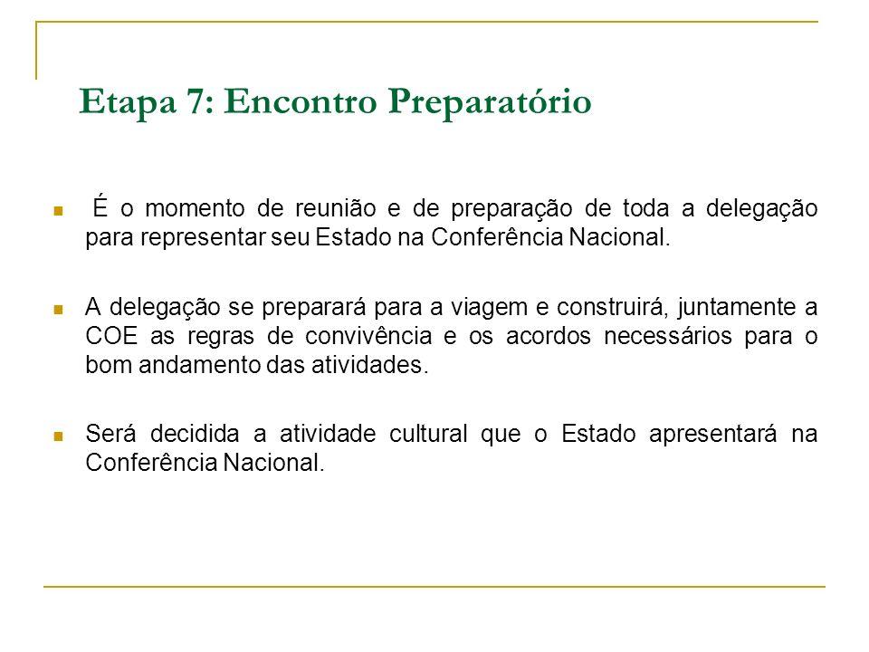 Etapa 7: Encontro Preparatório É o momento de reunião e de preparação de toda a delegação para representar seu Estado na Conferência Nacional. A deleg