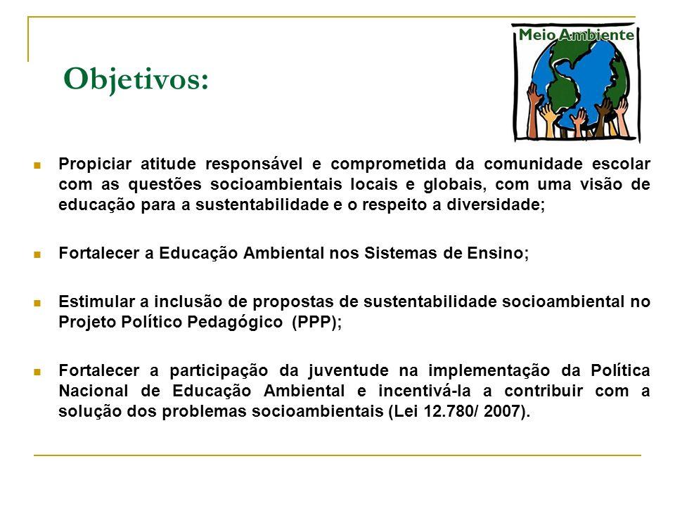 Objetivos: Propiciar atitude responsável e comprometida da comunidade escolar com as questões socioambientais locais e globais, com uma visão de educa
