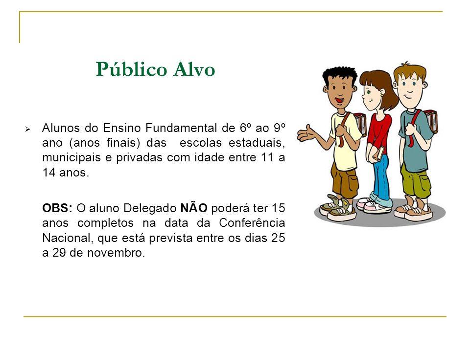 Público Alvo Alunos do Ensino Fundamental de 6º ao 9º ano (anos finais) das escolas estaduais, municipais e privadas com idade entre 11 a 14 anos. OBS