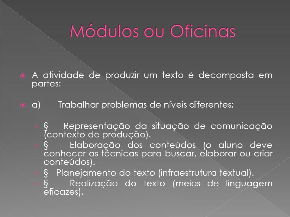 A atividade de produzir um texto é decomposta em partes: a) Trabalhar problemas de níveis diferentes: § Representação da situação de comunicação (cont