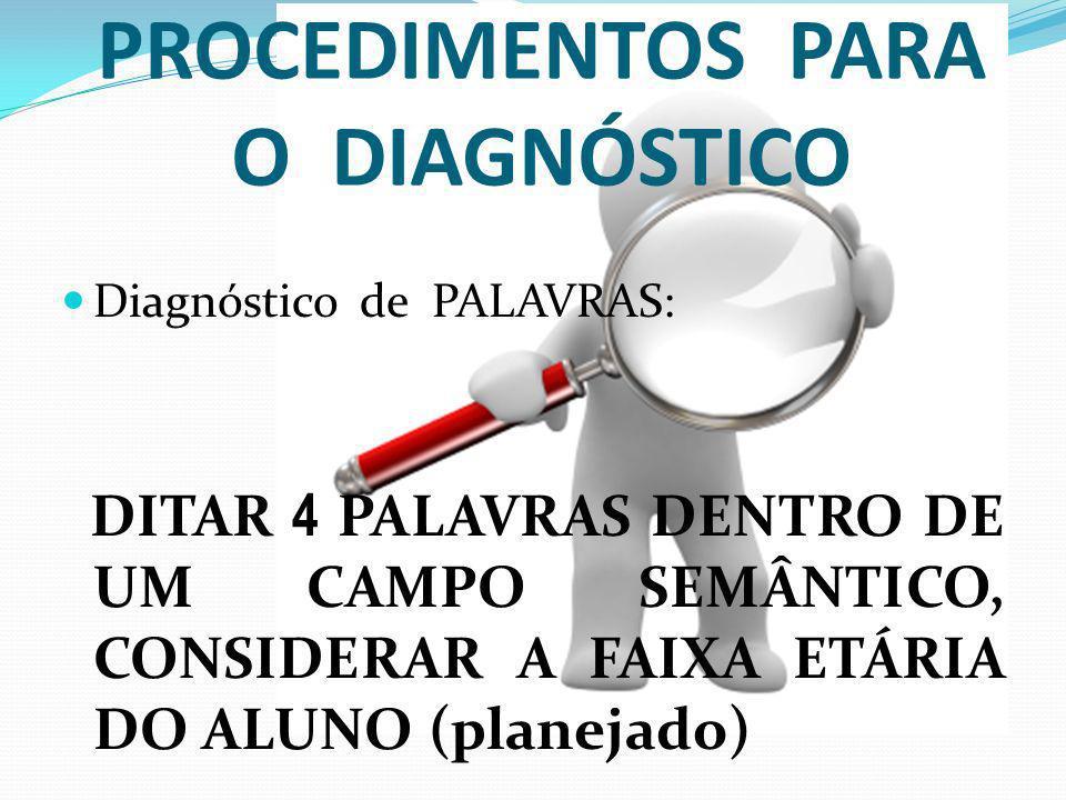 PROCEDIMENTOS PARA O DIAGNÓSTICO Diagnóstico de PALAVRAS: DITAR 4 PALAVRAS DENTRO DE UM CAMPO SEMÂNTICO, CONSIDERAR A FAIXA ETÁRIA DO ALUNO (planejado)