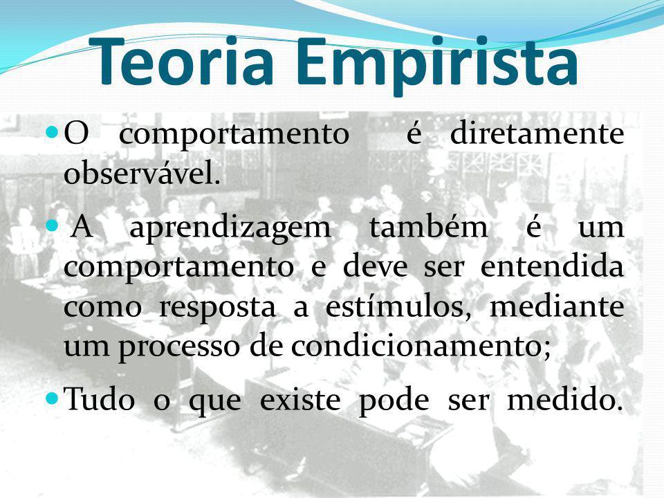 Teoria Empirista O conhecimento é de natureza externa, se encontra fora do sujeito; a resposta do organismo ocorre através de um estímulo proveniente do meio.