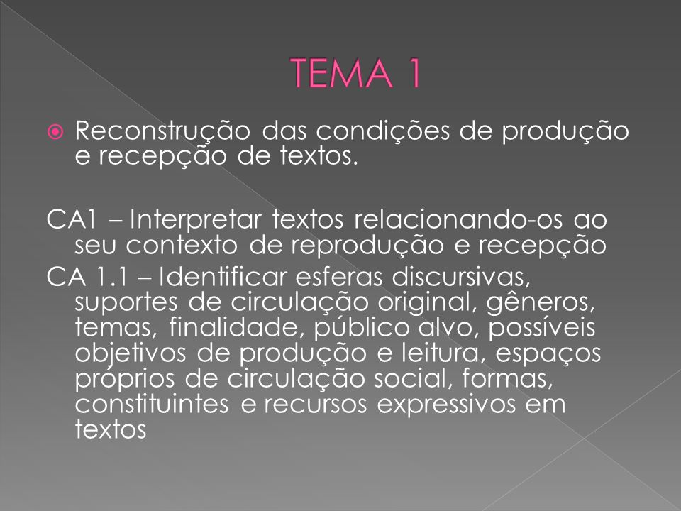 Reconstrução das condições de produção e recepção de textos. CA1 – Interpretar textos relacionando-os ao seu contexto de reprodução e recepção CA 1.1