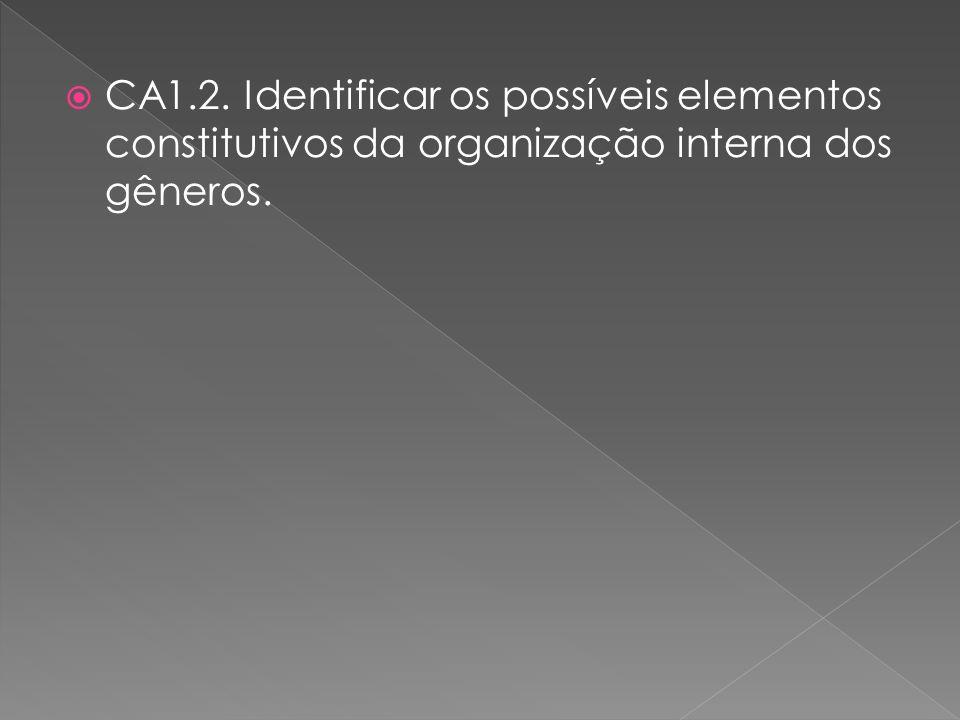 CA1.2. Identificar os possíveis elementos constitutivos da organização interna dos gêneros.