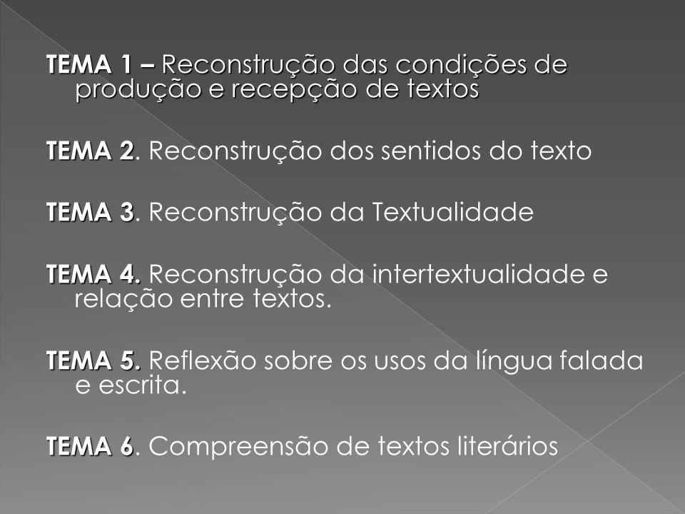 TEMA 1 – Reconstrução das condições de produção e recepção de textos TEMA 2 TEMA 2. Reconstrução dos sentidos do texto TEMA 3 TEMA 3. Reconstrução da