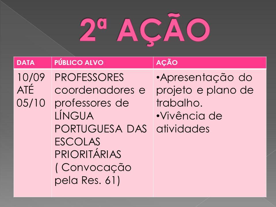 DATAPÚBLICO ALVOAÇÃO 10/09 ATÉ 05/10 PROFESSORES coordenadores e professores de LÍNGUA PORTUGUESA DAS ESCOLAS PRIORITÁRIAS ( Convocação pela Res. 61)