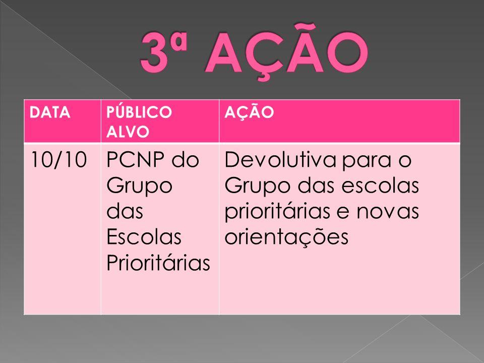 DATAPÚBLICO ALVO AÇÃO 10/10PCNP do Grupo das Escolas Prioritárias Devolutiva para o Grupo das escolas prioritárias e novas orientações