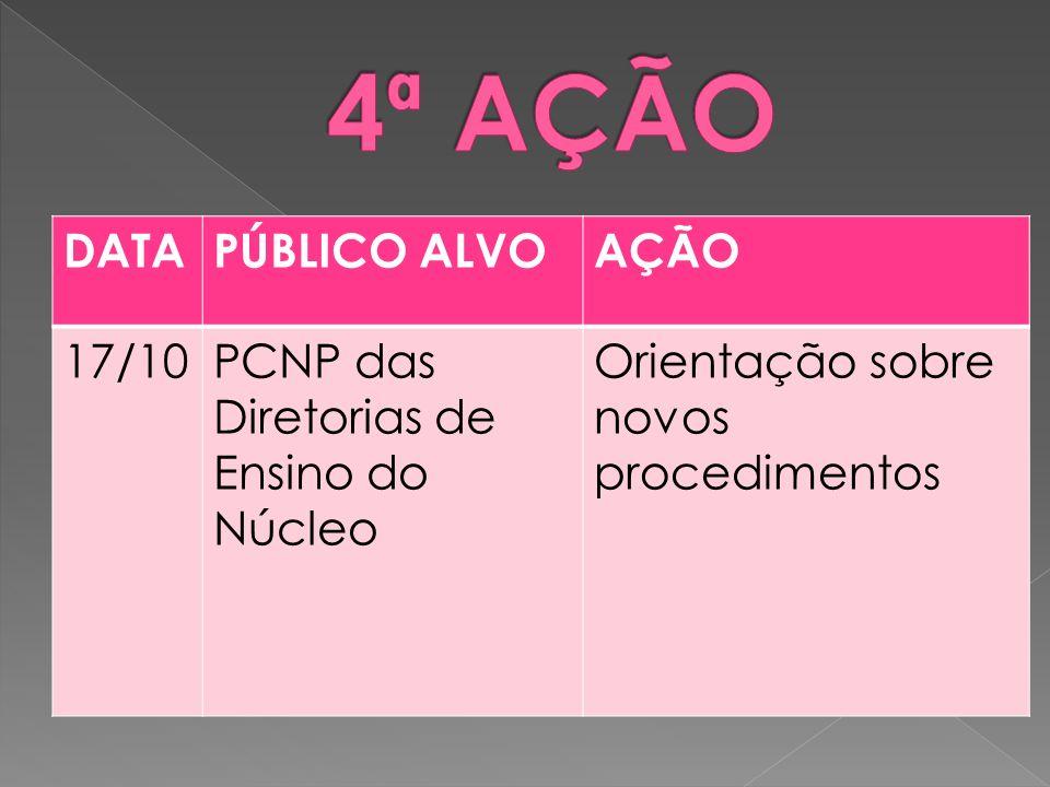 DATAPÚBLICO ALVOAÇÃO 17/10PCNP das Diretorias de Ensino do Núcleo Orientação sobre novos procedimentos
