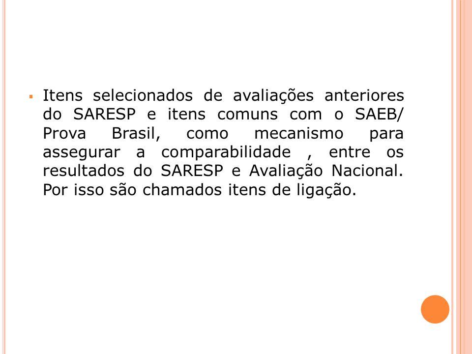 Itens selecionados de avaliações anteriores do SARESP e itens comuns com o SAEB/ Prova Brasil, como mecanismo para assegurar a comparabilidade, entre os resultados do SARESP e Avaliação Nacional.
