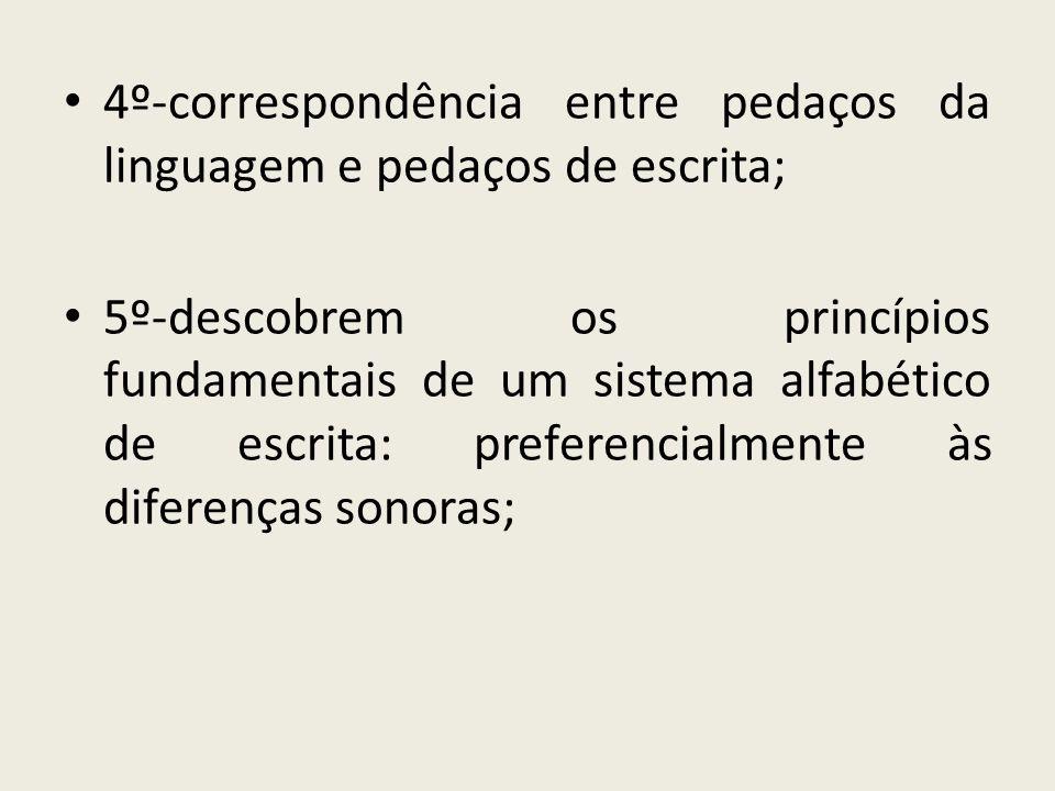 4º-correspondência entre pedaços da linguagem e pedaços de escrita; 5º-descobrem os princípios fundamentais de um sistema alfabético de escrita: prefe
