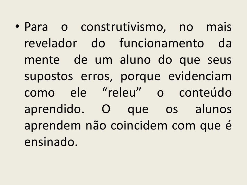 Construtivismo As pesquisa de Emília Ferreiro e o termo construtivismo começaram a ser divulgado no Brasil no início da década de 1980, nos congressos, simpósios e livros.