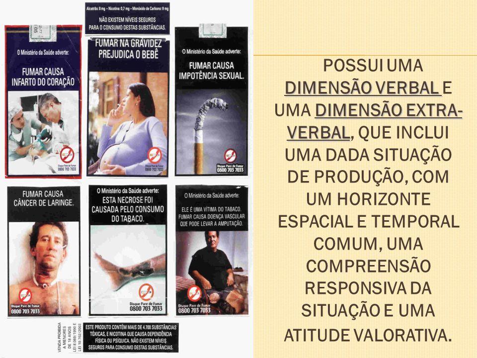 DIMENSÃO VERBAL DIMENSÃO EXTRA- VERBAL POSSUI UMA DIMENSÃO VERBAL E UMA DIMENSÃO EXTRA- VERBAL, QUE INCLUI UMA DADA SITUAÇÃO DE PRODUÇÃO, COM UM HORIZ