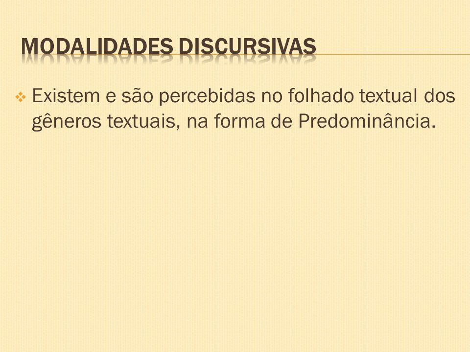 Existem e são percebidas no folhado textual dos gêneros textuais, na forma de Predominância.
