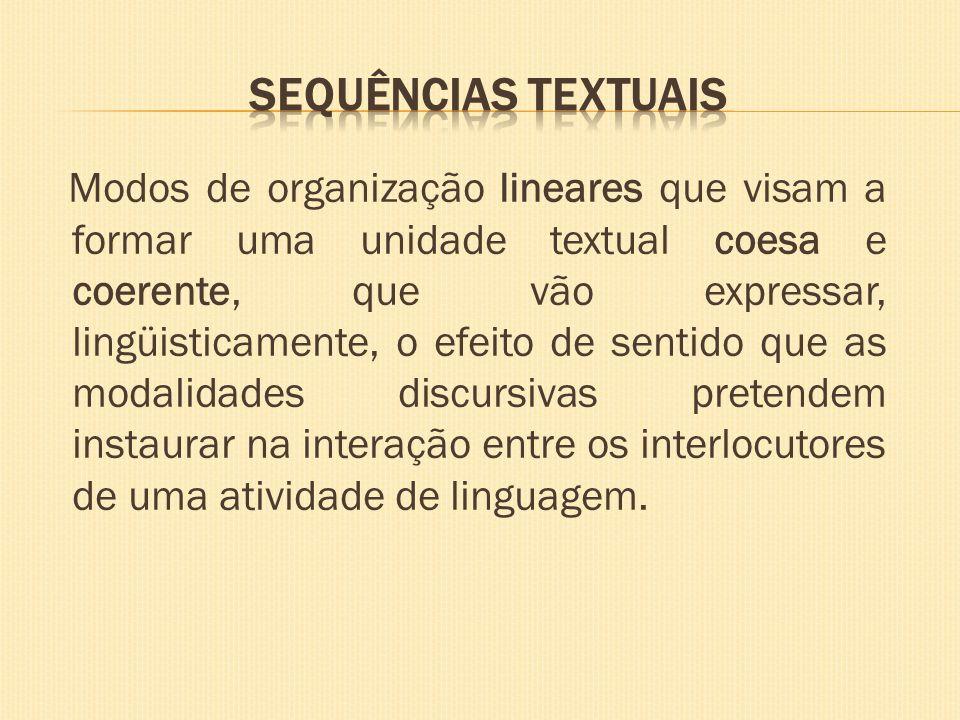 Modos de organização lineares que visam a formar uma unidade textual coesa e coerente, que vão expressar, lingüisticamente, o efeito de sentido que as
