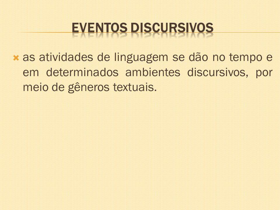 as atividades de linguagem se dão no tempo e em determinados ambientes discursivos, por meio de gêneros textuais.