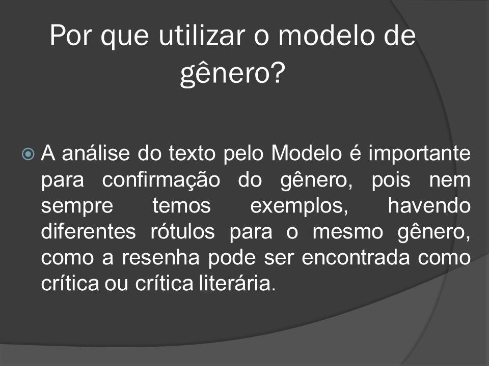 Por que utilizar o modelo de gênero? A análise do texto pelo Modelo é importante para confirmação do gênero, pois nem sempre temos exemplos, havendo d