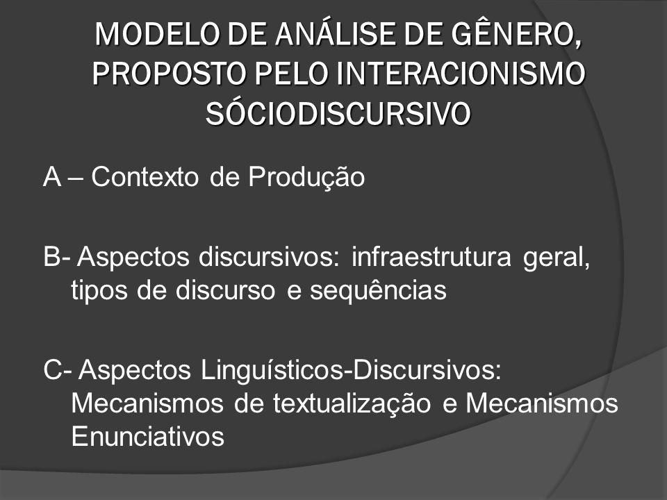MODELO DE ANÁLISE DE GÊNERO, PROPOSTO PELO INTERACIONISMO SÓCIODISCURSIVO A – Contexto de Produção B- Aspectos discursivos: infraestrutura geral, tipo