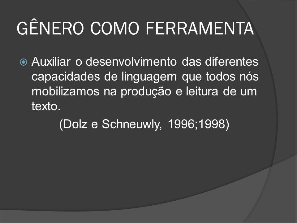 GÊNERO COMO FERRAMENTA Auxiliar o desenvolvimento das diferentes capacidades de linguagem que todos nós mobilizamos na produção e leitura de um texto.