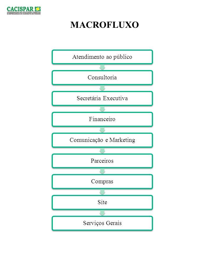 PROCEDIMENTO OPERACIONAL DATA IMPLANTAÇÃO: 04/2012 DATA REVISÃO: PROCESSO: SECRETARIA EXECUTIVA TAREFA : FAZER PESQUISA DE CLIMA OPERADOR/ RESPONSÁVEL: RESULTADO ESPERADO: Obter uma avaliação da entidade perante seus associados e ver em quais pontos a Cacispar deverá melhorar.