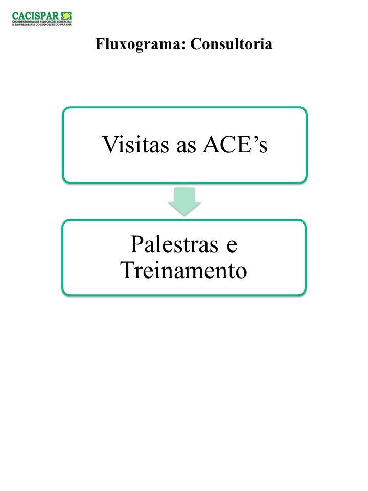 PROCEDIMENTO OPERACIONAL DATA IMPLANTAÇÃO: 04/2012 DATA REVISÃO: PROCESSO: ATENDIMENTO AO PÚBLICO TAREFA : ATENDIMENTO A SGC OPERADOR/ ADRIANA DE LIZ, ALINE MATIUZZI R ESPONSÁVEL: RESULTADO ESPERADO: Quando solicitadas as informações sobre garantias de crédito, sejam esclarecidas ou passadas ao executivo.