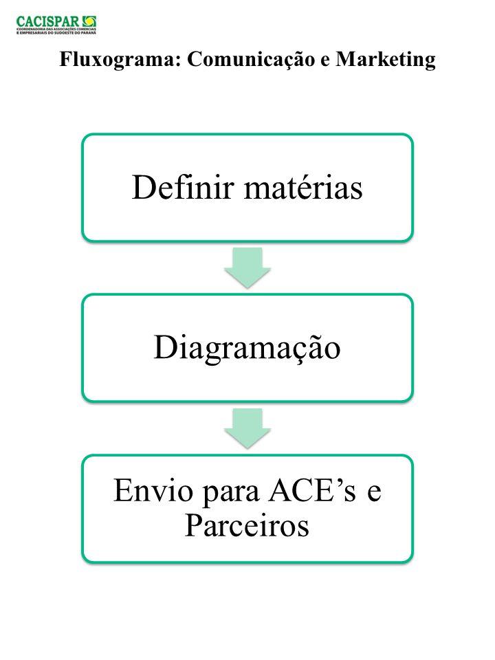 PROCEDIMENTO OPERACIONAL DATA IMPLANTAÇÃO: 04/2012 DATA REVISÃO: PROCESSO:FINANCEIRO TAREFA : ELABORAR PLANEJAMENTO ORÇAMENTÁRIO OPERADOR: ADRIANA DE LIZ RESPONSÁVEL: ADRIANA DE LIZ RESULTADO ESPERADO: Que os gastos sejam inferiores as receitas ATIVIDADES: 1- Fazer uma previsão para todos os meses do ano de todas as contas a pagar e a receber; 2 - Lançar no supera no menu principal – planejamento financeiro; 3 - Monitorar e avaliar os resultados mensalmente; AÇÕES CORRETIVAS: Verificar sempre as disparidades entre orçado e realizado APROVAÇÃO SUPERIOR MATERIAIS USADOS: Computador, relatórios, calculadora.