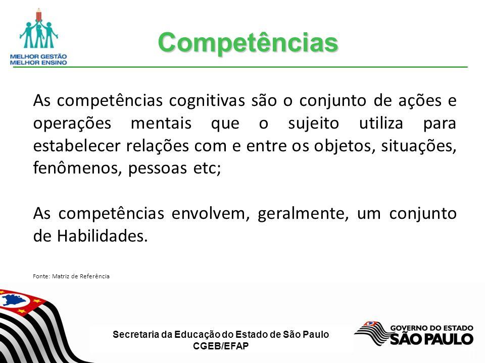 Secretaria da Educação do Estado de São Paulo CGEB/EFAP Slide 11 As competências cognitivas são o conjunto de ações e operações mentais que o sujeito utiliza para estabelecer relações com e entre os objetos, situações, fenômenos, pessoas etc; As competências envolvem, geralmente, um conjunto de Habilidades.
