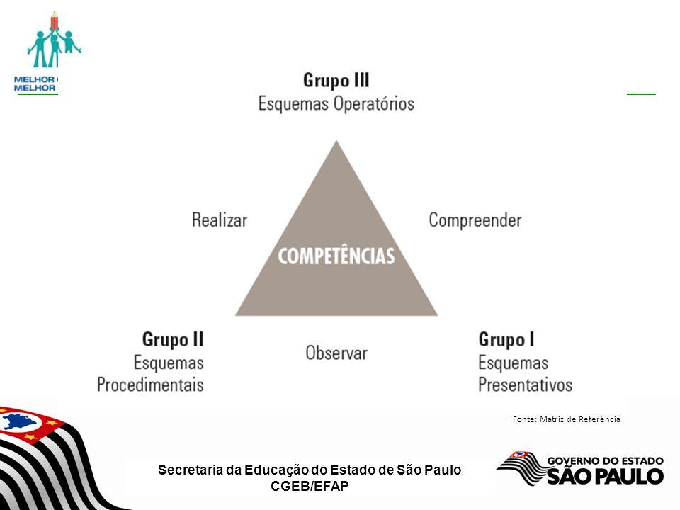 Secretaria da Educação do Estado de São Paulo CGEB/EFAP Fonte: Matriz de Referência