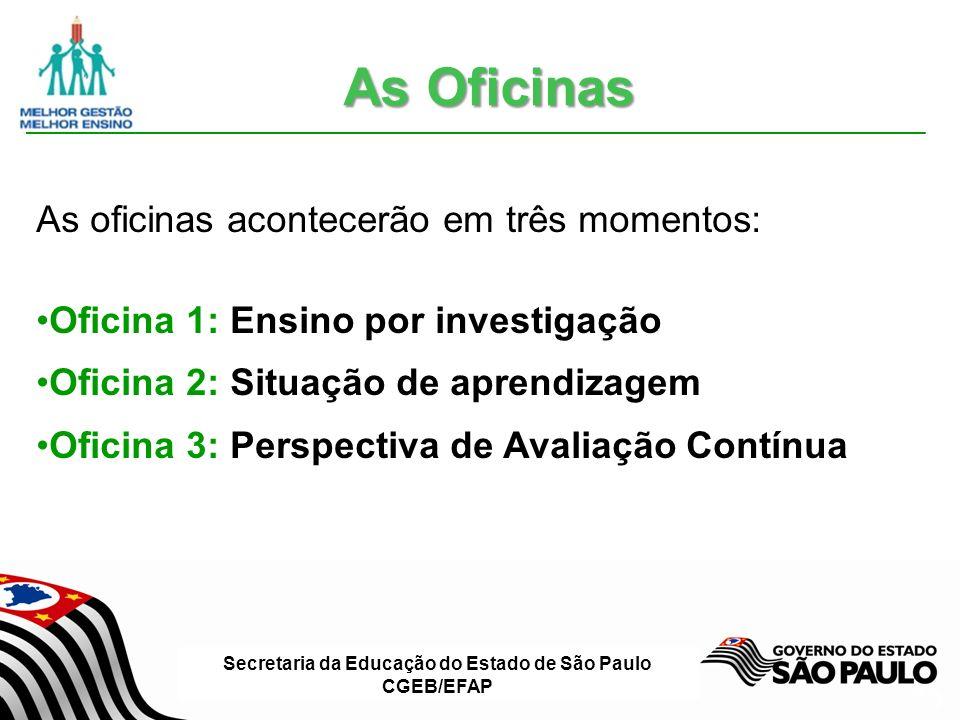 Secretaria da Educação do Estado de São Paulo CGEB/EFAP Slide 3 O Currículo da Secretaria da Educação do Estado de São Paulo privilegia o trabalho com competências; As competências envolvem um grupo de habilidades, e as habilidades indicam as ações relativas aos conteúdos disciplinares; As Oficinas iniciarão com uma investigação dos temas, seguida da elaboração de Situação de Aprendizagem, finalizando com uma reflexão sobre a avaliação contínua.