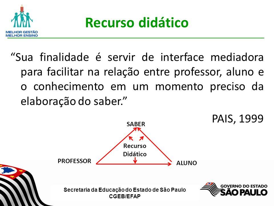 Secretaria da Educação do Estado de São Paulo CGEB/EFAP Recurso didático Sua finalidade é servir de interface mediadora para facilitar na relação entre professor, aluno e o conhecimento em um momento preciso da elaboração do saber.