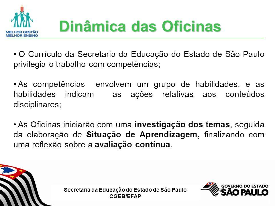 Secretaria da Educação do Estado de São Paulo CGEB/EFAP Oficina 1: Ensino por Investigação