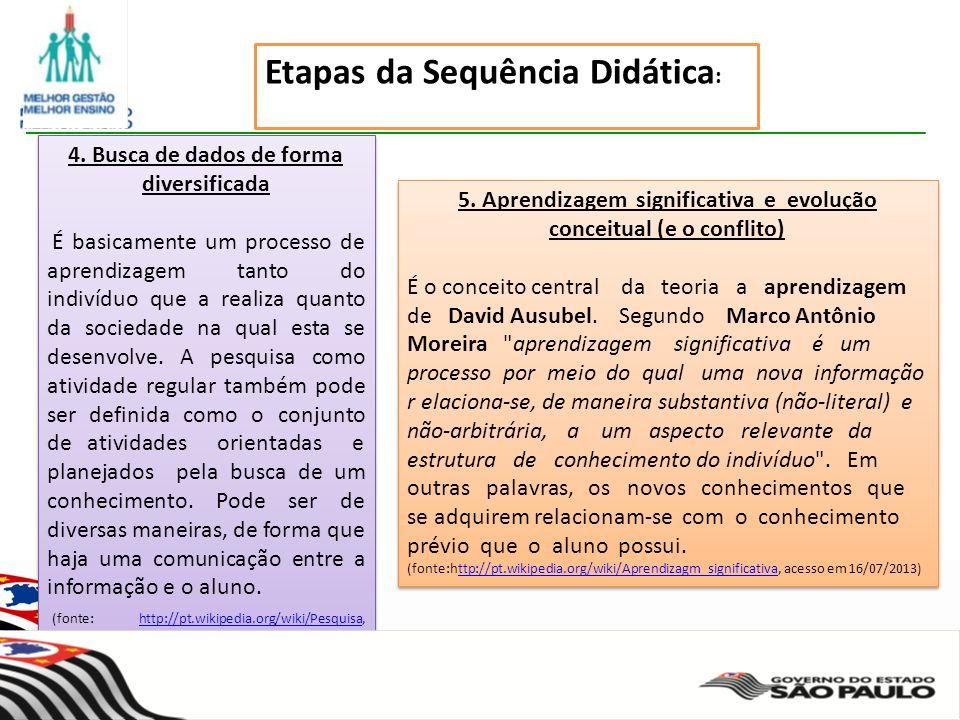 Secretaria da Educação do Estado de São Paulo CGEB/EFAP 5.