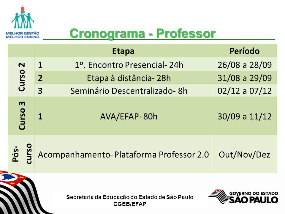 Secretaria da Educação do Estado de São Paulo CGEB/EFAP Cronograma - Professor EtapaPeríodo Curso 2 11º. Encontro Presencial- 24h26/08 a 28/09 2Etapa