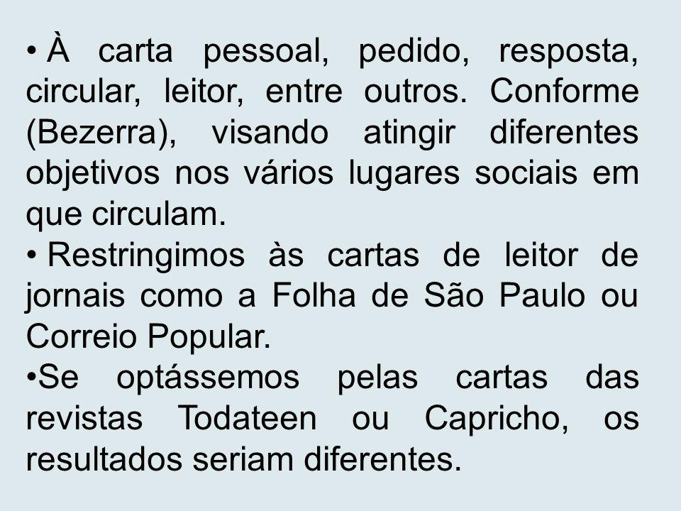 À carta pessoal, pedido, resposta, circular, leitor, entre outros. Conforme (Bezerra), visando atingir diferentes objetivos nos vários lugares sociais
