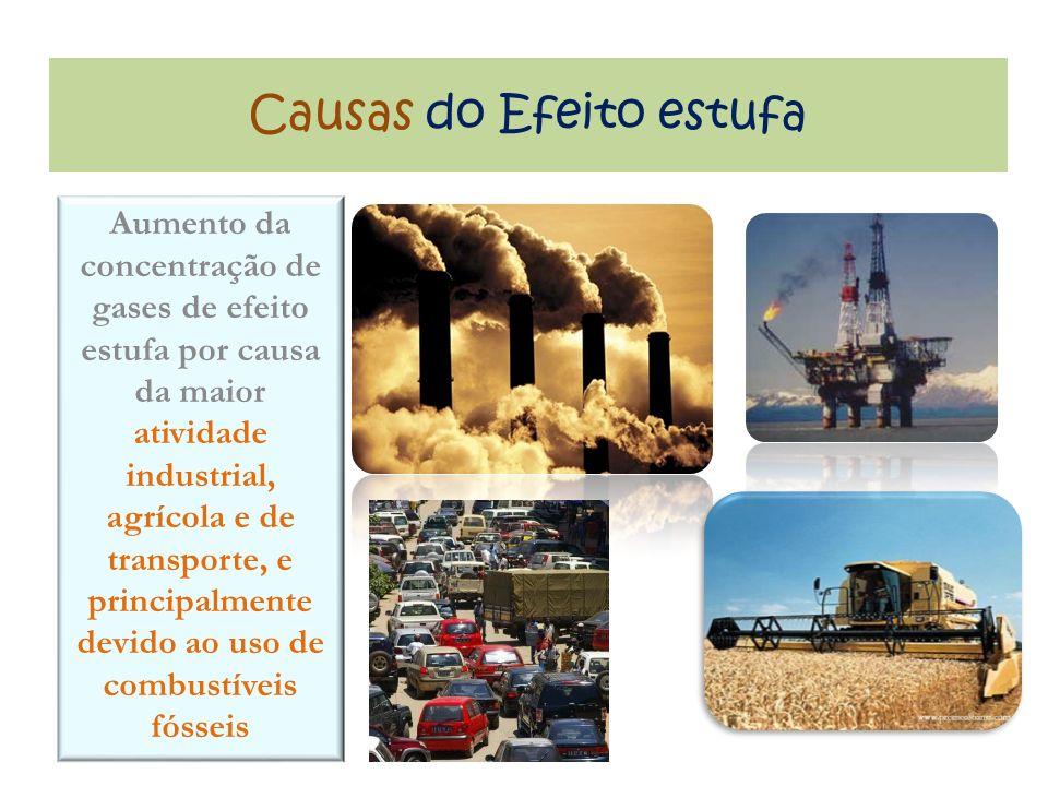 Causas do Efeito estufa Aumento da concentração de gases de efeito estufa por causa da maior atividade industrial, agrícola e de transporte, e princip
