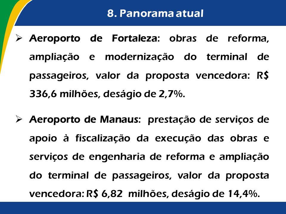 8. Panorama atual Aeroporto de Fortaleza: obras de reforma, ampliação e modernização do terminal de passageiros, valor da proposta vencedora: R$ 336,6