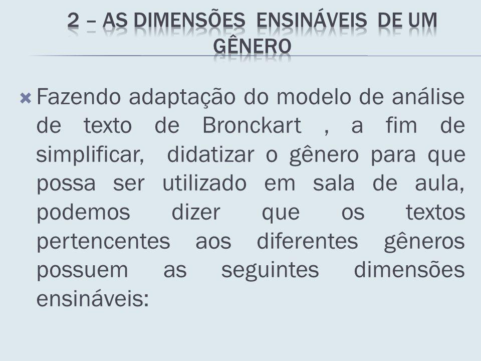 Fazendo adaptação do modelo de análise de texto de Bronckart, a fim de simplificar, didatizar o gênero para que possa ser utilizado em sala de aula, p