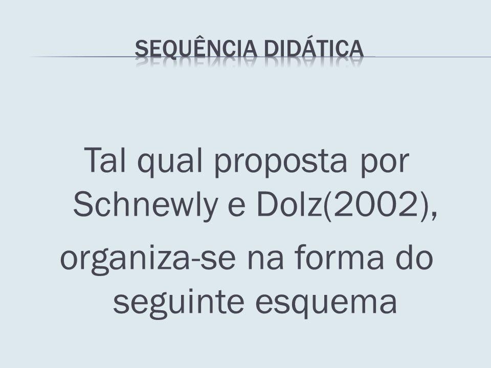 Tal qual proposta por Schnewly e Dolz(2002), organiza-se na forma do seguinte esquema