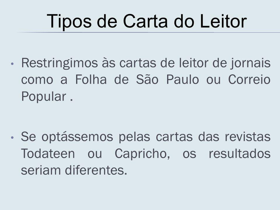 Restringimos às cartas de leitor de jornais como a Folha de São Paulo ou Correio Popular. Se optássemos pelas cartas das revistas Todateen ou Capricho