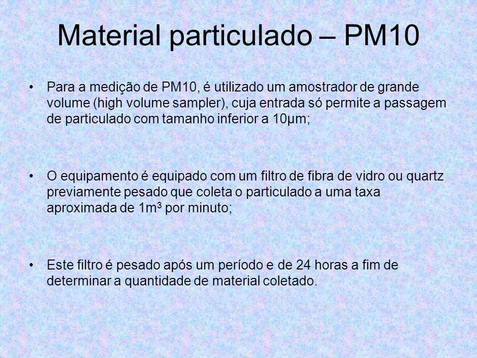 Material particulado – PM10 Para a medição de PM10, é utilizado um amostrador de grande volume (high volume sampler), cuja entrada só permite a passag