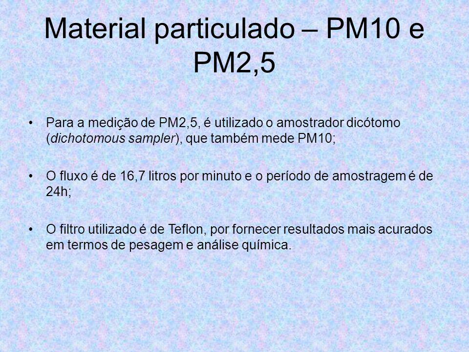 Material particulado – PM10 e PM2,5 Para a medição de PM2,5, é utilizado o amostrador dicótomo (dichotomous sampler), que também mede PM10; O fluxo é