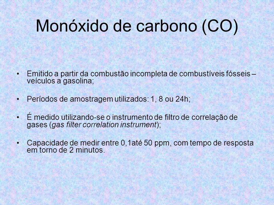 Monóxido de carbono (CO) Emitido a partir da combustão incompleta de combustíveis fósseis – veículos a gasolina; Períodos de amostragem utilizados: 1,