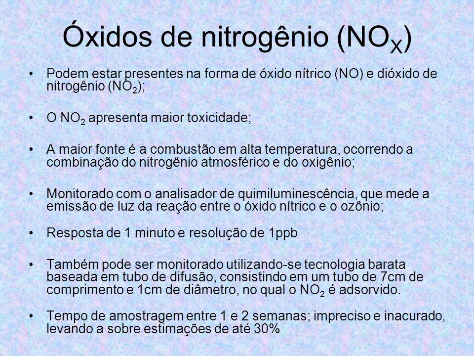 Óxidos de nitrogênio (NO X ) Podem estar presentes na forma de óxido nítrico (NO) e dióxido de nitrogênio (NO 2 ); O NO 2 apresenta maior toxicidade;