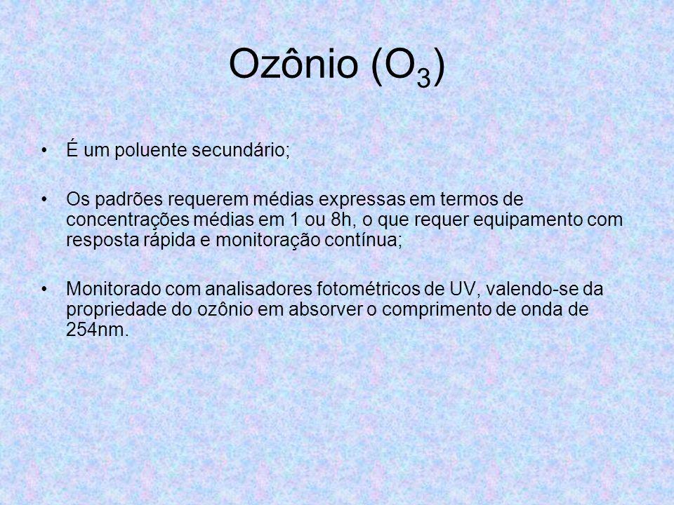 Ozônio (O 3 ) É um poluente secundário; Os padrões requerem médias expressas em termos de concentrações médias em 1 ou 8h, o que requer equipamento co